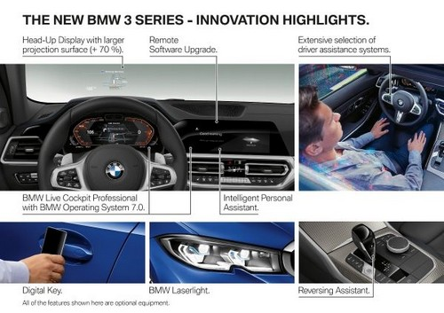 bmw-3-innovation