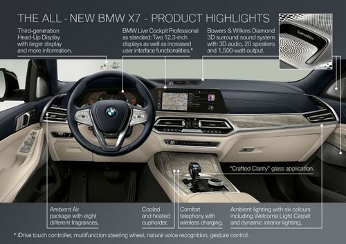 bmw-x-kormany