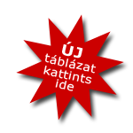 uj-tablazat
